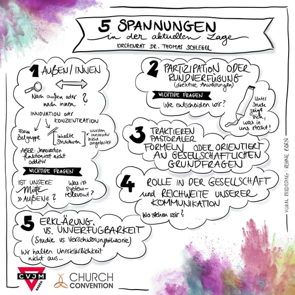 Studientag Churchconvention